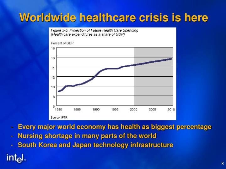 Worldwide healthcare crisis is here