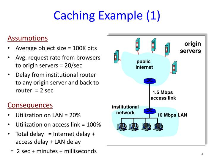 Caching Example (1)