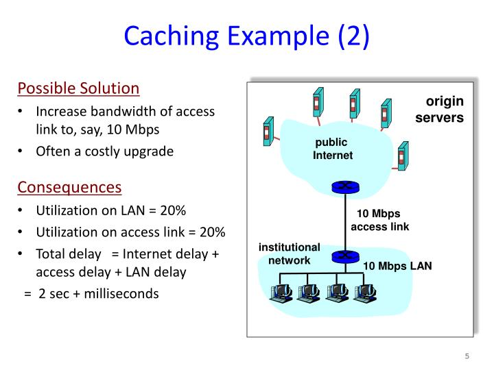 Caching Example (2)