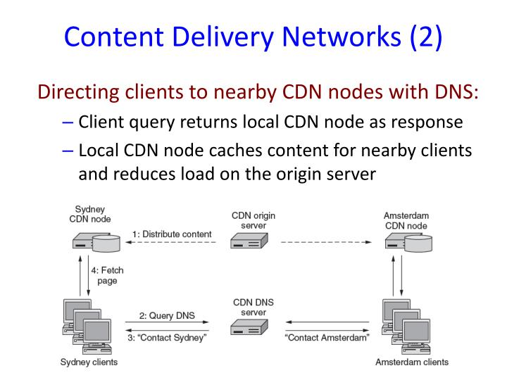 Content Delivery Networks (2)