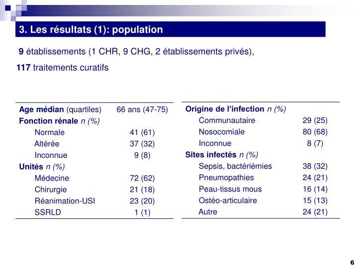 3. Les résultats (1): population