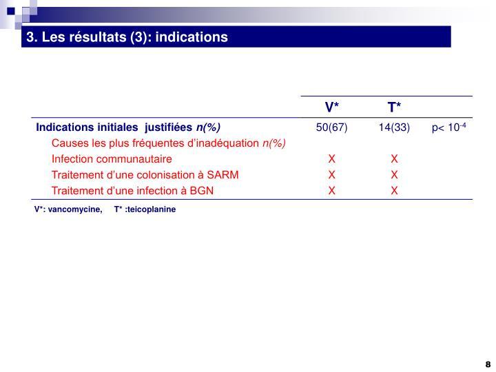 3. Les résultats (3): indications