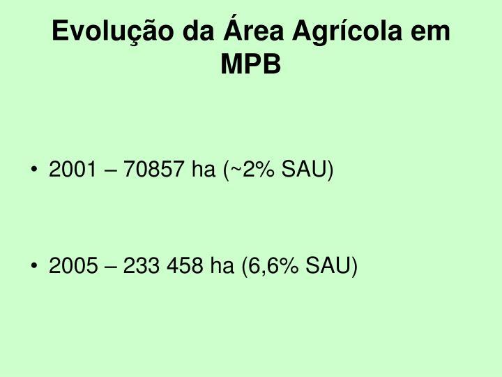 Evolução da Área Agrícola em MPB