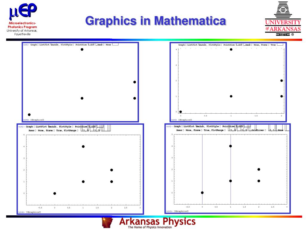 PPT - Nanostructure Modeling An Introduction to Mathematica