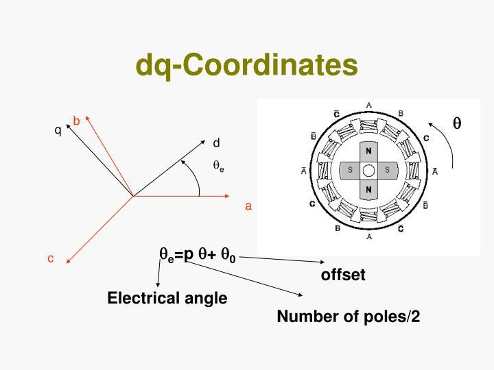 dq-Coordinates