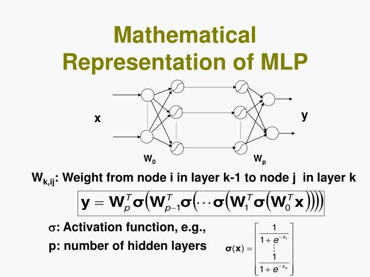 Mathematical Representation of MLP