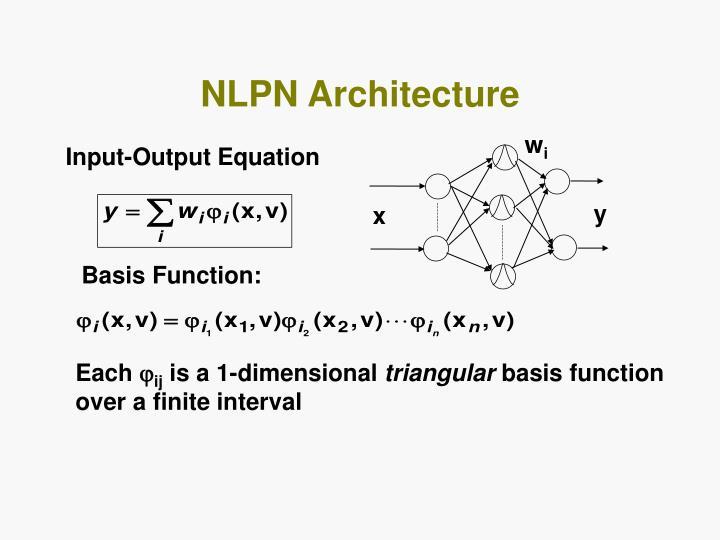 NLPN Architecture