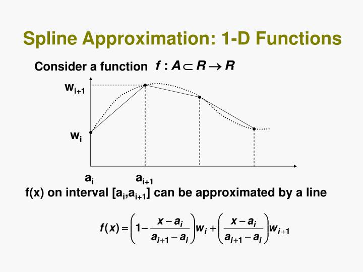 Spline Approximation: 1-D Functions