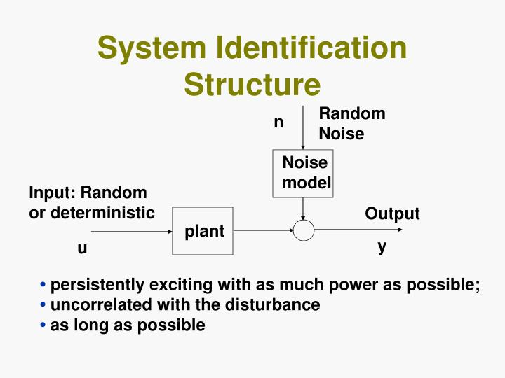 System Identification Structure