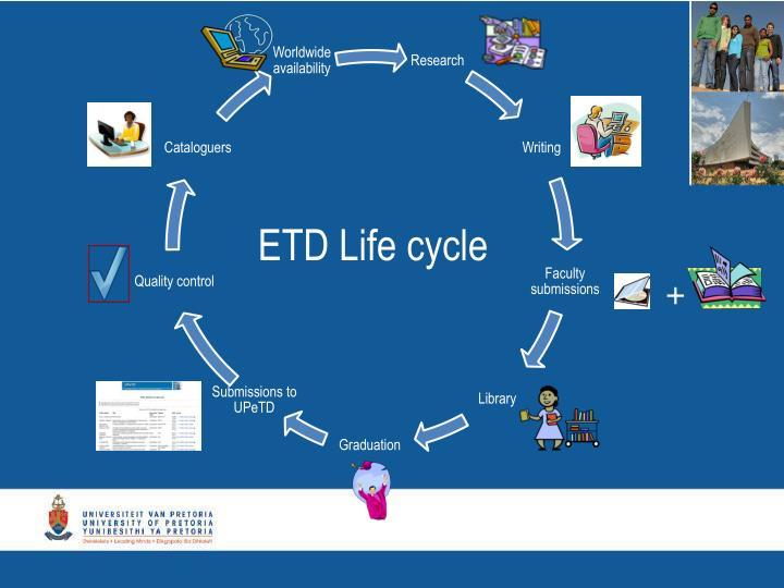ETD Life cycle