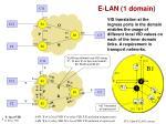 e lan 1 domain1