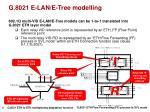 g 8021 e lan e tree modelling