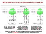 mep and mip primary vid assignments in e lan node b2