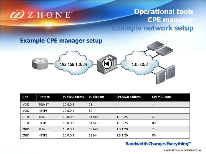 Example CPE manager setup