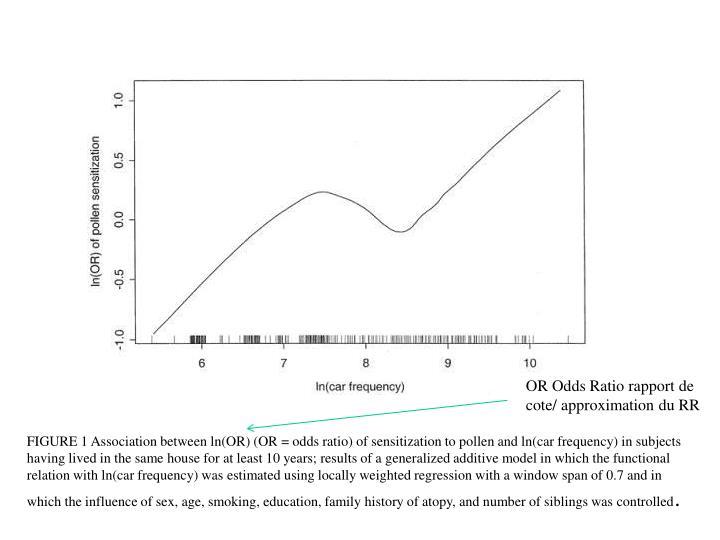 OR Odds Ratio rapport de cote/ approximation du RR