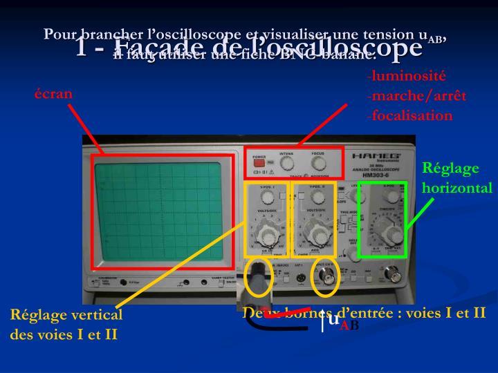 1 fa ade de l oscilloscope