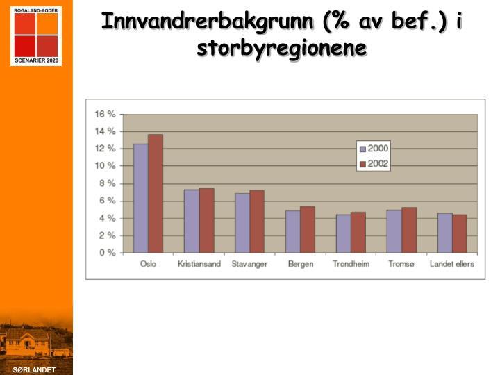 Innvandrerbakgrunn (% av bef.) i storbyregionene