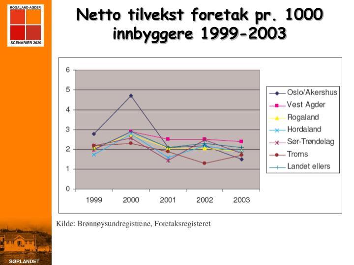 Netto tilvekst foretak pr. 1000 innbyggere 1999-2003
