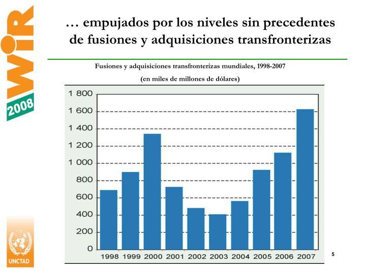 … empujados por los niveles sin precedentes de fusiones y adquisiciones transfronterizas
