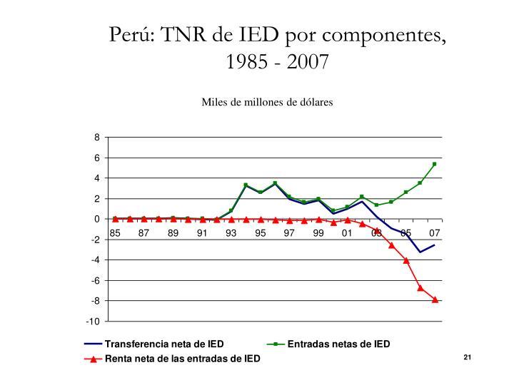 Perú: TNR de IED por componentes,