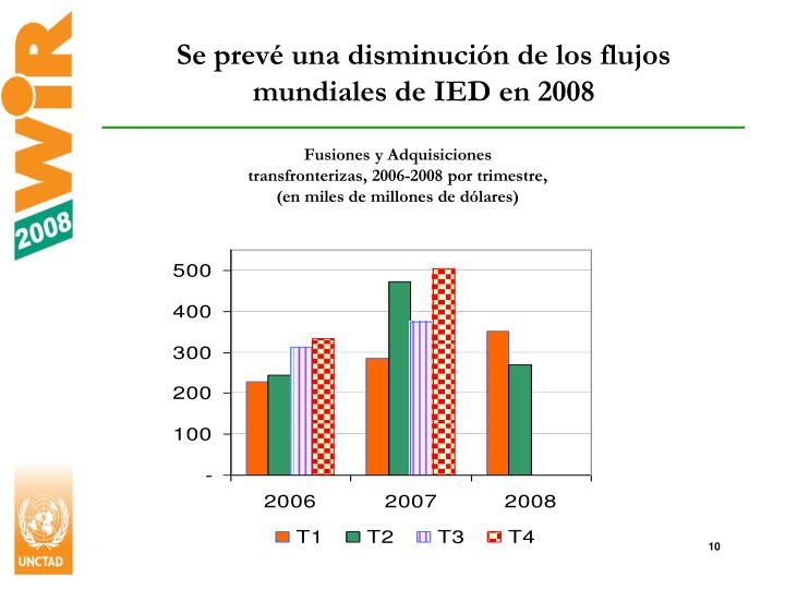 Se prevé una disminución de los flujos mundiales de IED en 2008