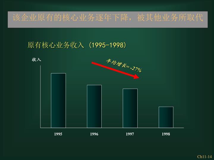 该企业原有的核心业务逐年下降,被其他业务所取代