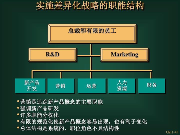 实施差异化战略的职能结构