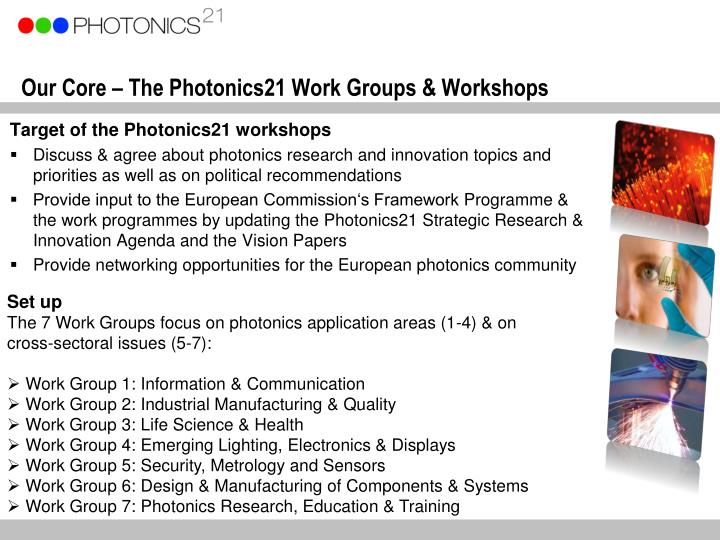 Our Core – The Photonics21 Work Groups & Workshops