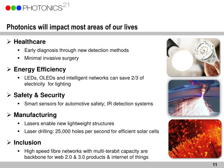 Photonics will impact most areas of our lives
