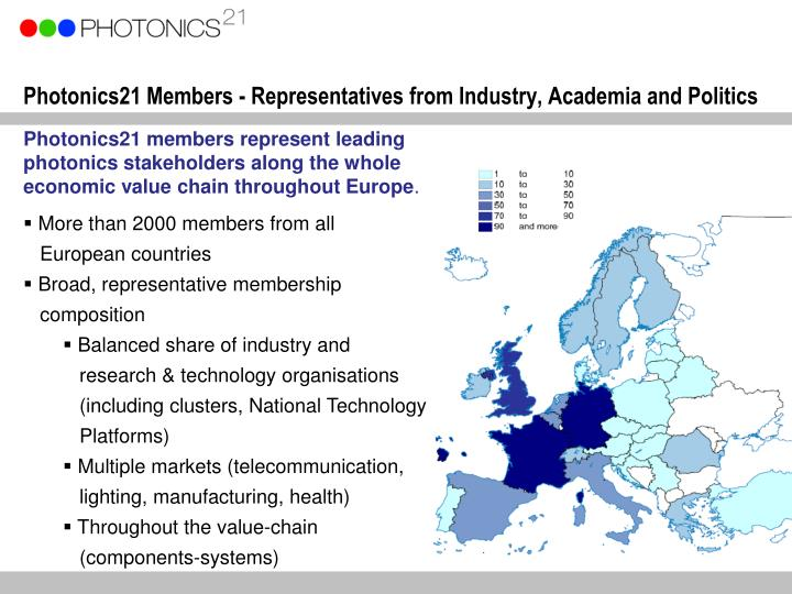 Photonics21 Members - Representatives from Industry, Academia and Politics