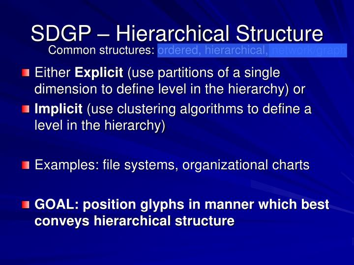 SDGP – Hierarchical Structure