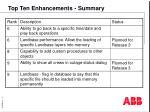 top ten enhancements summary1