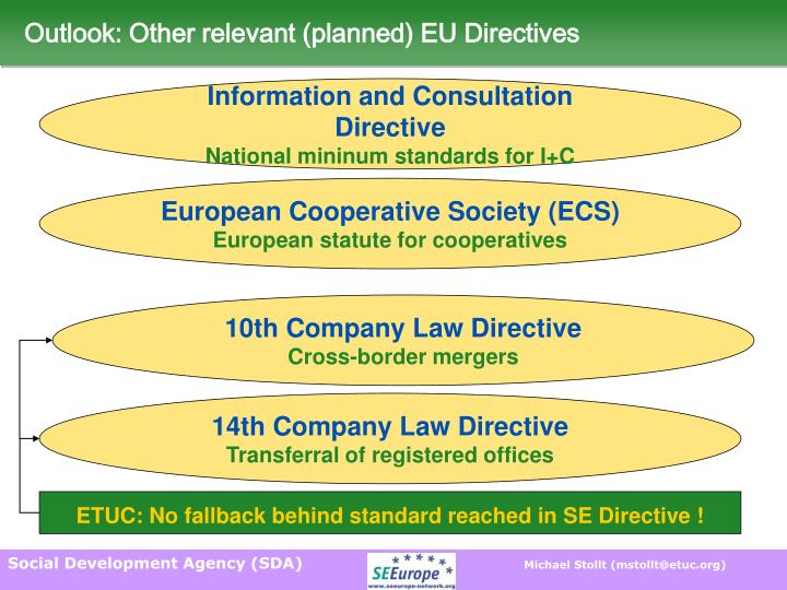 Outlook: Other relevant (planned) EU Directives