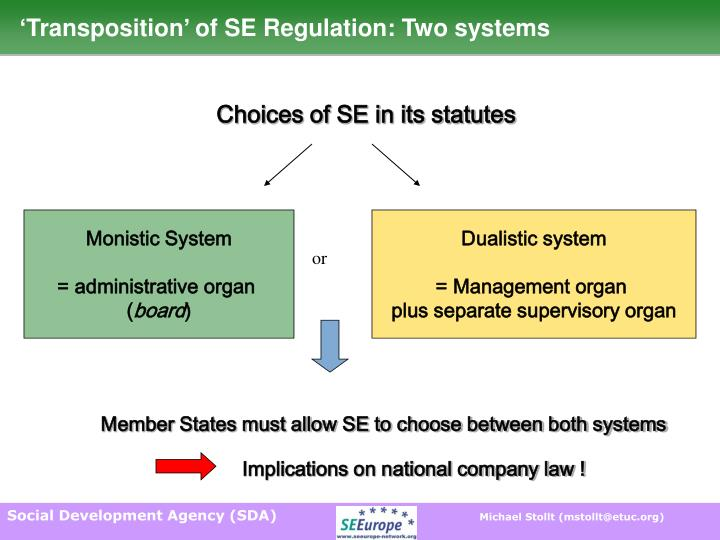 'Transposition' of SE Regulation: Two systems
