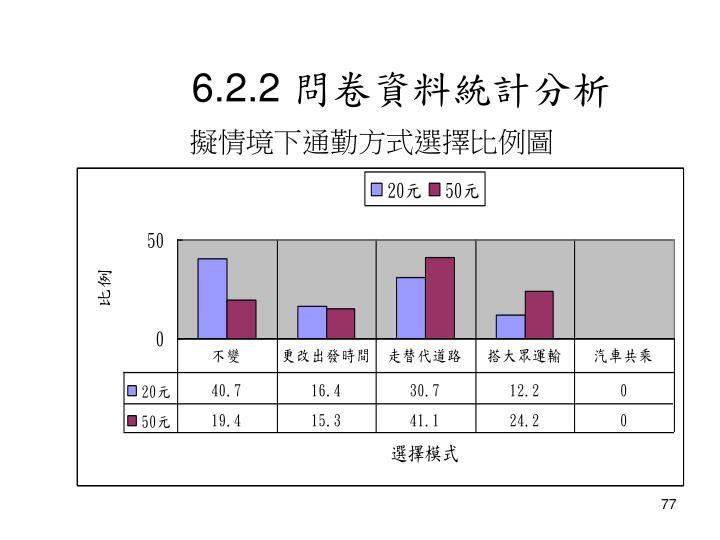 6.2.2 問卷資料統計分析