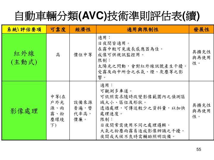 自動車輛分類(
