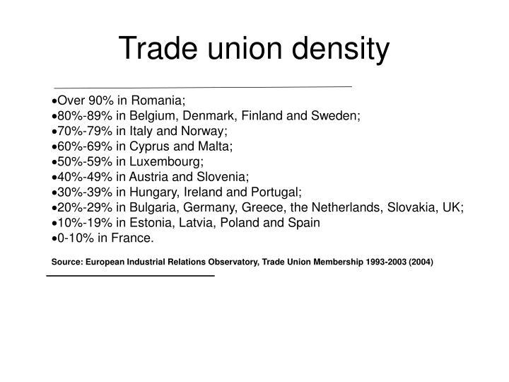 Trade union density