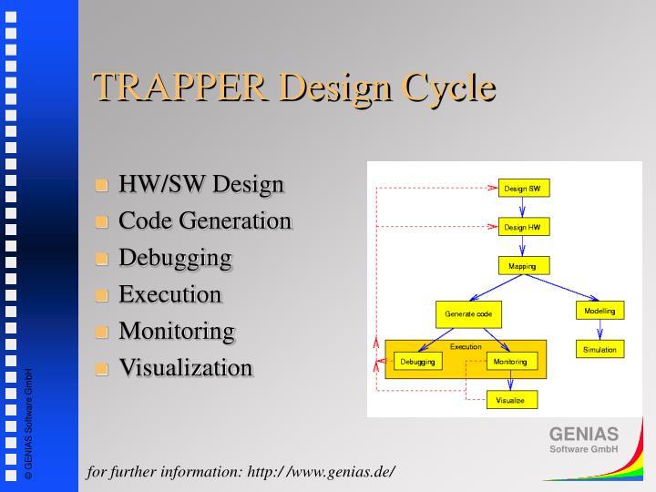 TRAPPER Design Cycle