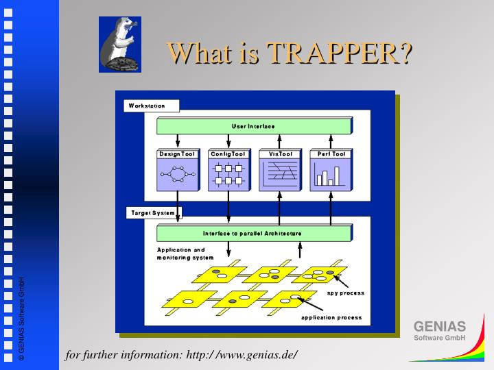 What is TRAPPER?