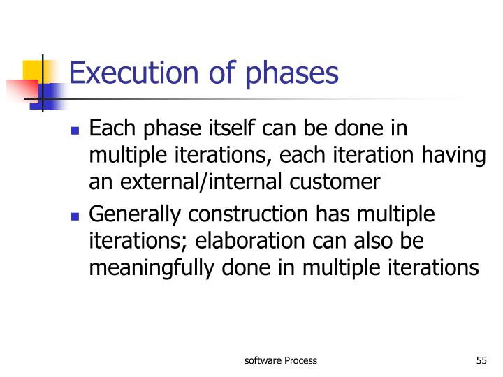 Execution of phases
