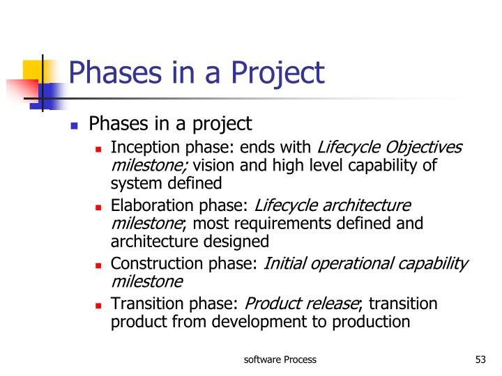 Phases in a Project