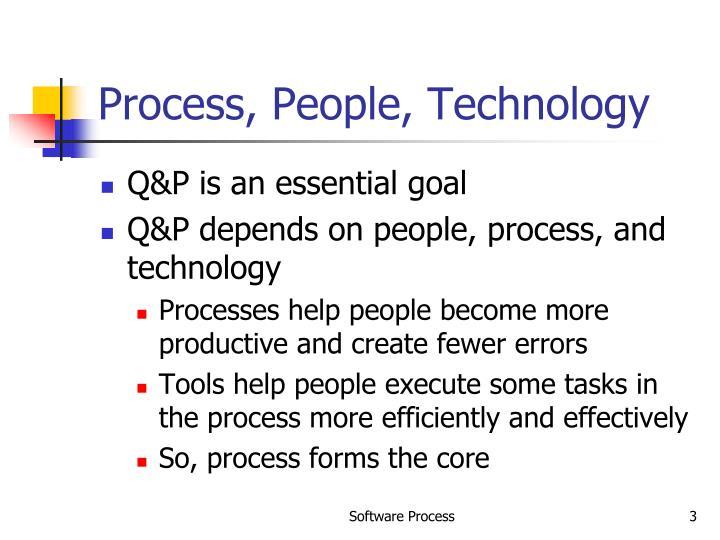 Process people technology