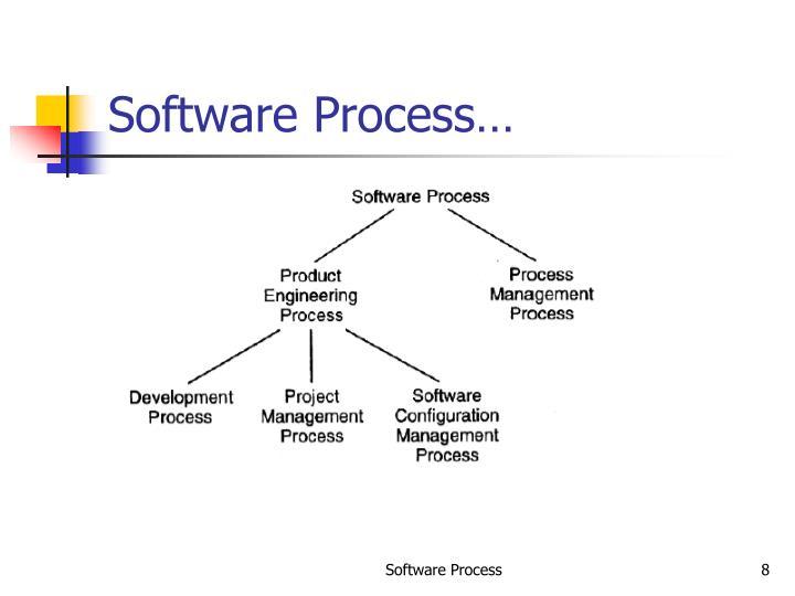 Software Process…