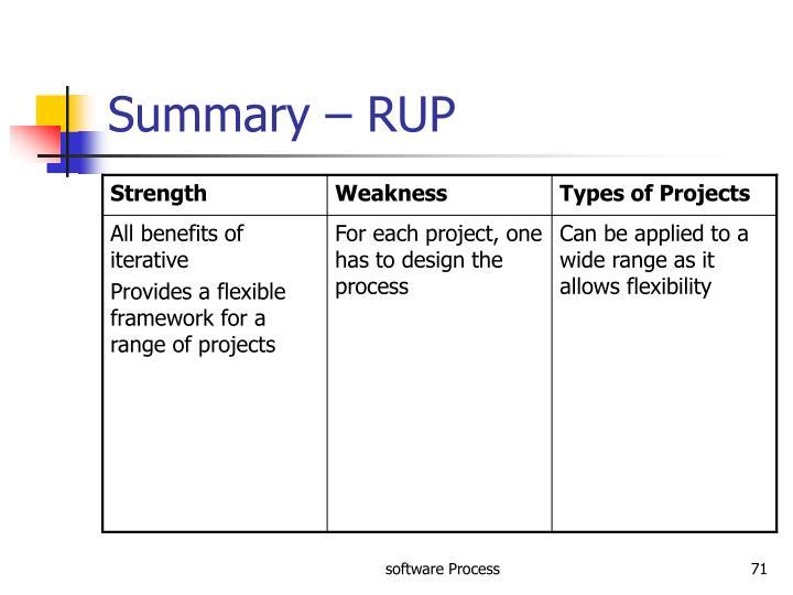 Summary – RUP