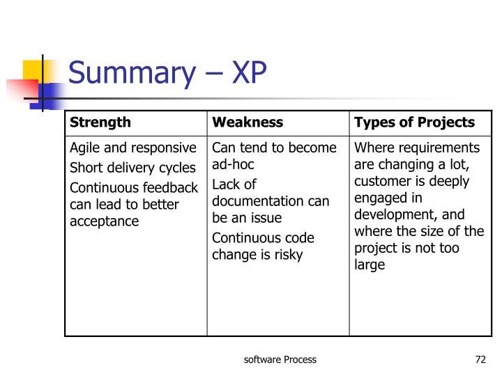 Summary – XP