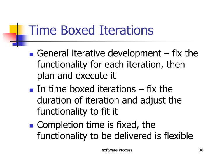 Time Boxed Iterations