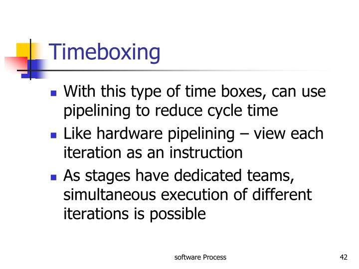 Timeboxing