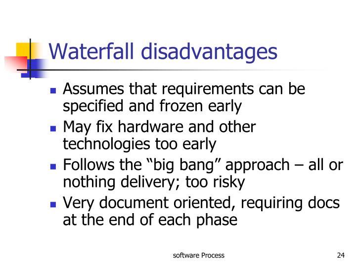 Waterfall disadvantages