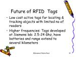 future of rfid tags