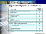 registered cdm projects all over the world